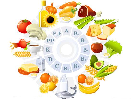 健康皮肤需要哪些营养物质-维生素